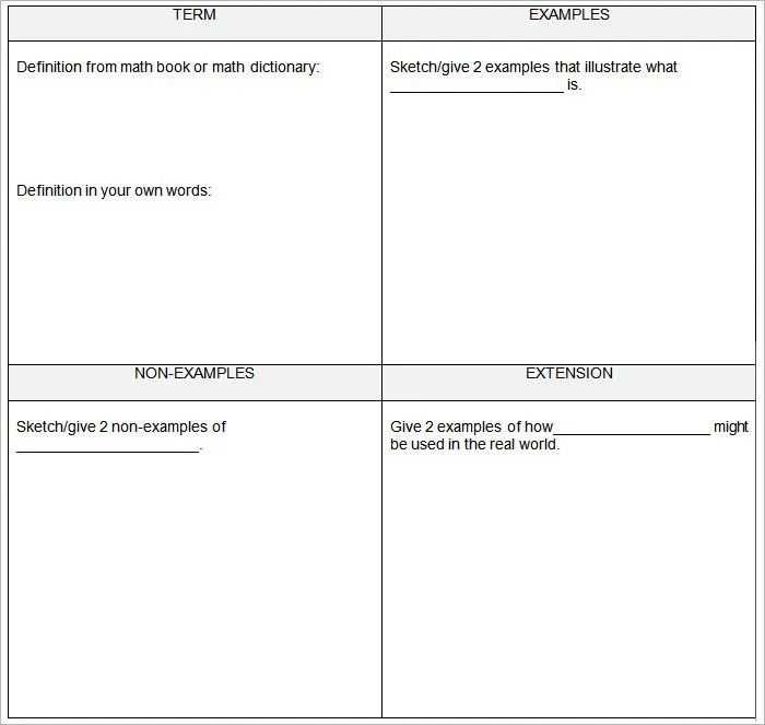 5 Frayer Model Templates Free Sample Example Format