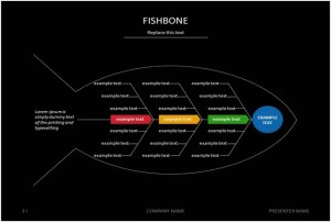 7 Fishbone Diagram Teemplates  PDF, DOC | Free & Premium Templates