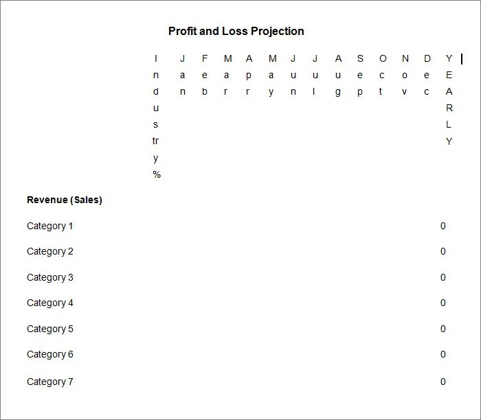 Template Profit And Loss form forms profit loss projection – Loss and Profit Statement Form