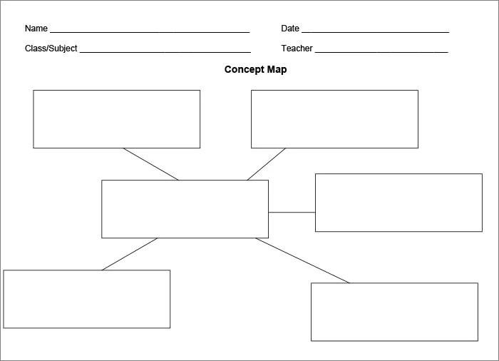 Concept Map Template Free Premium Templates