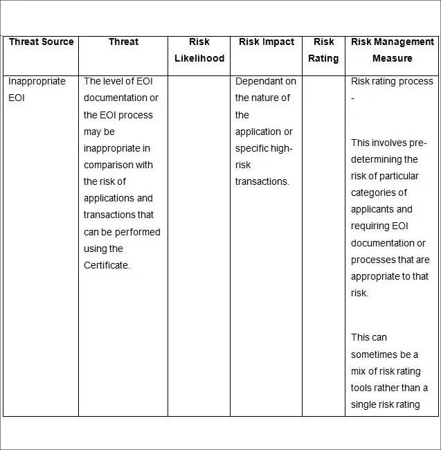 it risk analysis template - dd form 2977 example related keywords dd form 2977