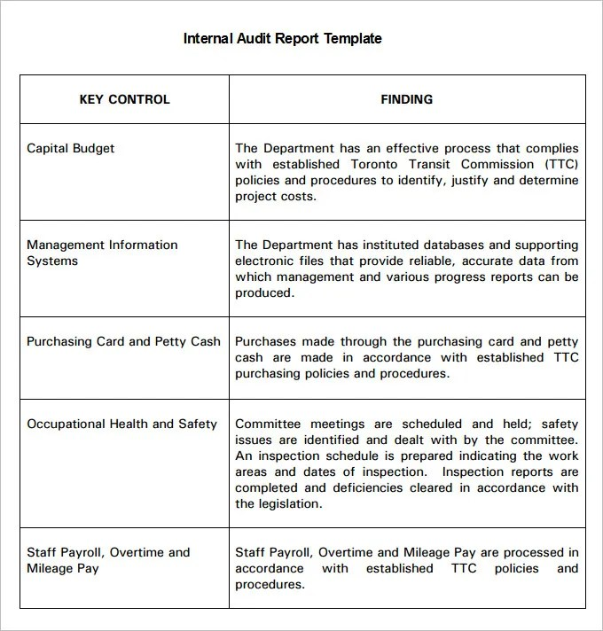 sample letter of internal audit report cover letter templates