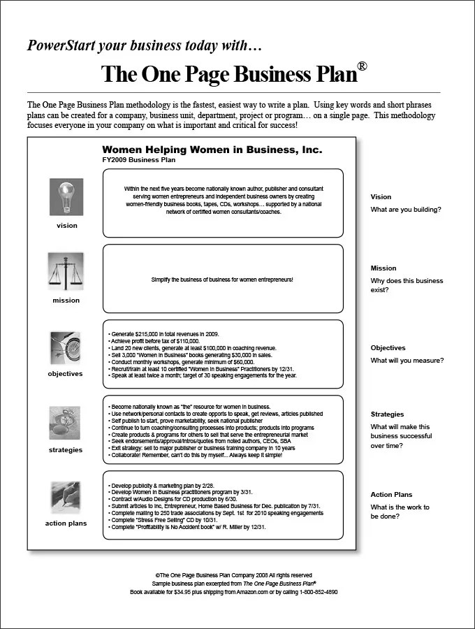 Template Of Business Plan format proposaltemplates info one page – Free Business Plan Template