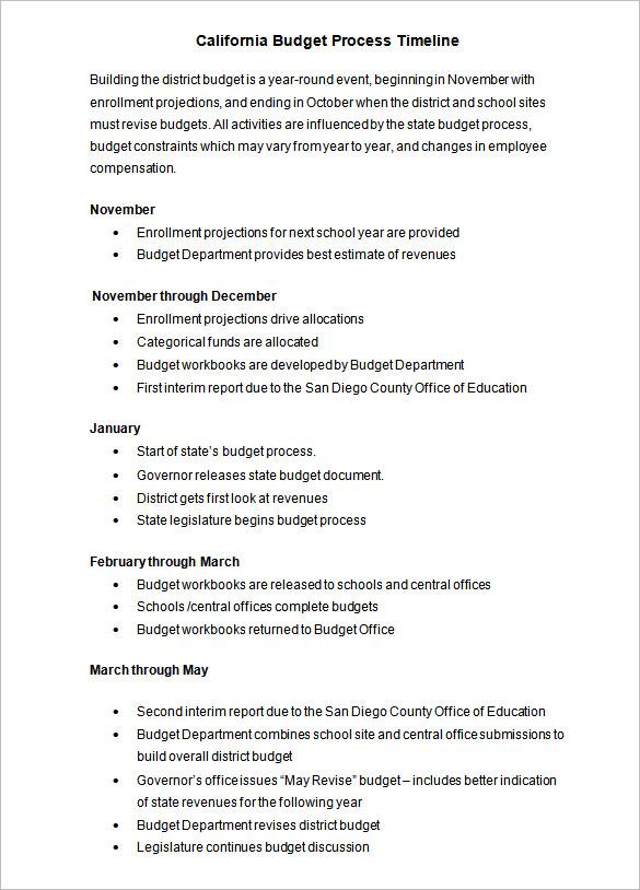 4 Budget Timeline Templates DOC Excel PDF Free Premium Templates