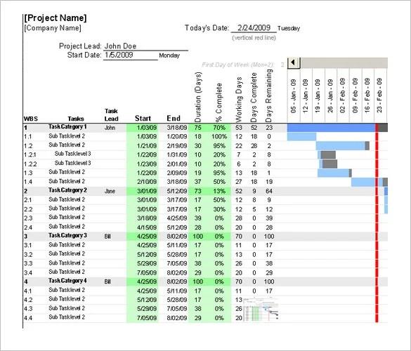8 Construction Timeline Templates Doc Excel Free