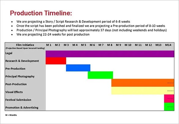 7 Production Timeline Templates Excel Pdf Free
