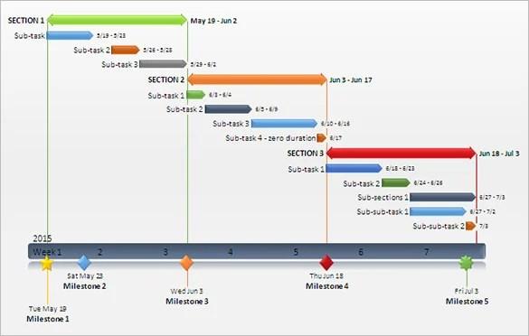 30 Gantt Chart Templates Doc Pdf Excel Free Premium