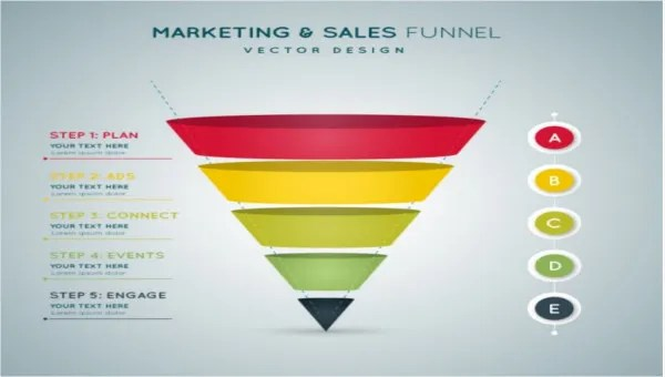 5 Marketing Funnel Templates Free Sample Example Format