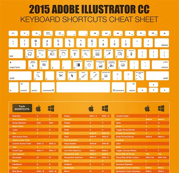 Infographic Tutorial infographic tutorial illustrator cs3 templates for flyers : Adobe Illustrator Template. brand manual template adobe indesign ...