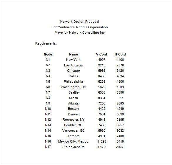 Network Proposal Template  network proposal template