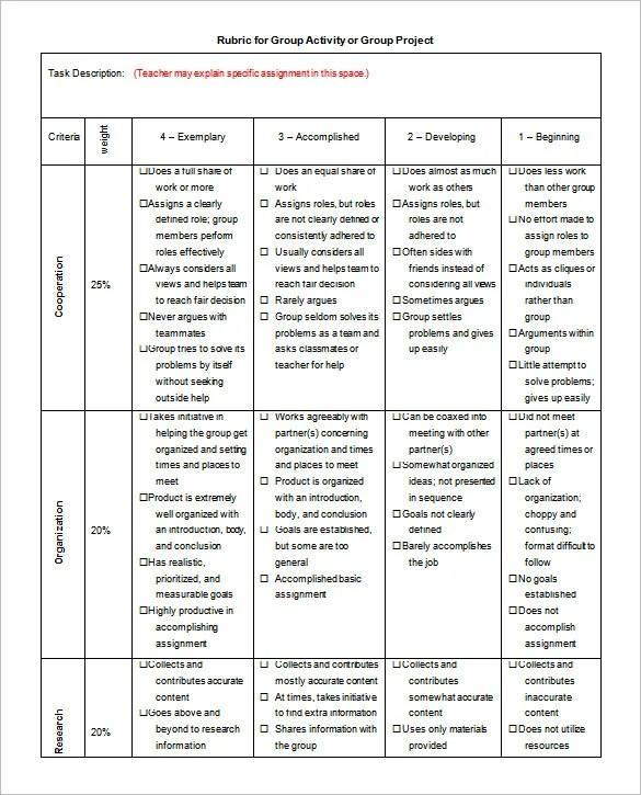 Tok 2015 essay rubric template