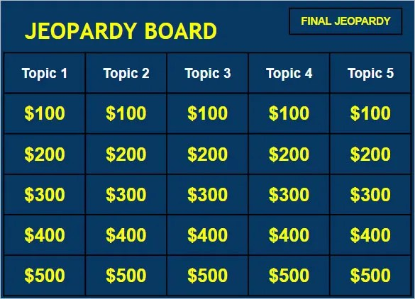 Jeopardy Template 13 Free Word Excel Ppt Pdf Format