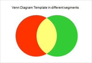 36 Venn Diagram Templates  PDF, DOC, XlS, PPT | Free