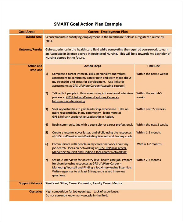 Goal Action Plan Template goals templates smart goals template is – Sample Career Action Plan