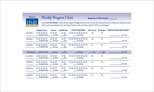 online weight loss charts