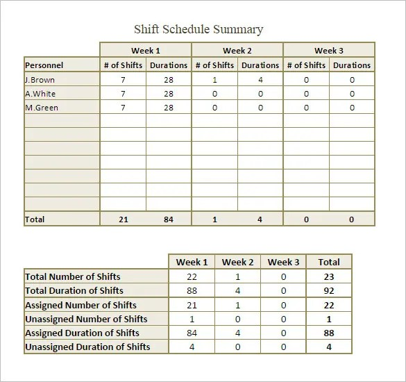 Shift Schedule Template 20 Free Word Excel Pdf Format