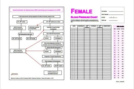 Human Body Pressure Chart Path Decorations Pictures Full Path