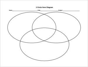 Free Venn Diagram Templates  8 Free Word, PDF Format