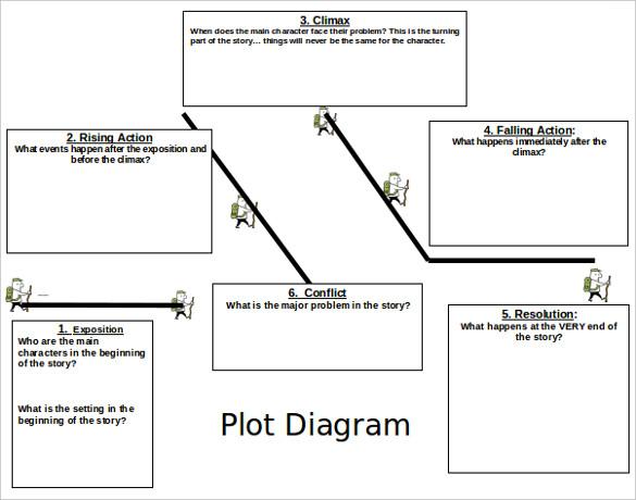 QAR  Comprehension Strategies