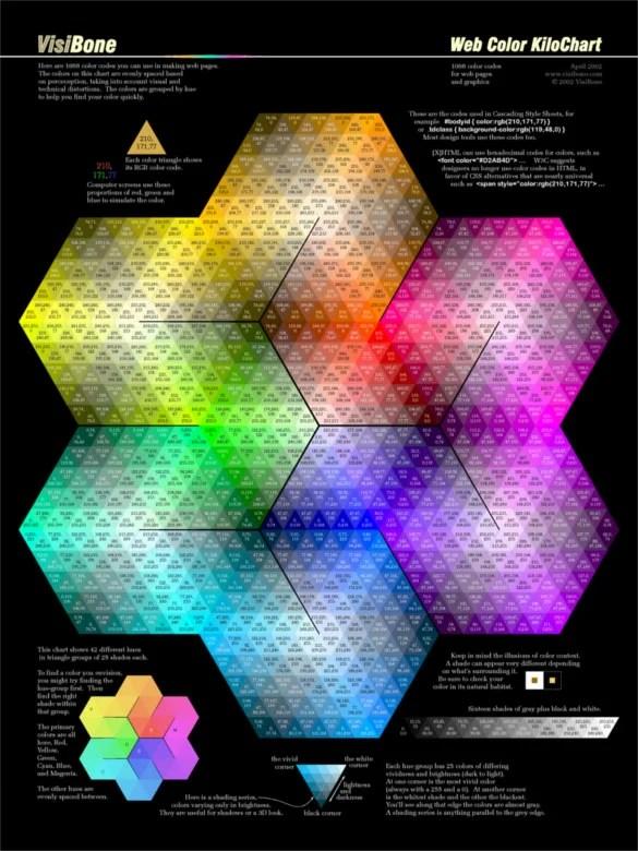 5 Color Chart Templates PDF Free Amp Premium Templates