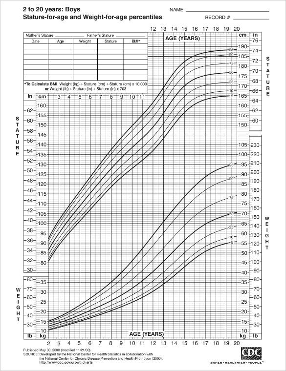 Average Newborn Baby Weight Chart