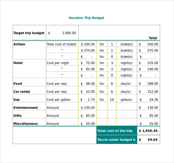 To Save On Your Next Family Living Well Spending Less Disney Vacations Budget Templates For Excel Vertex42 Com Our A Great So I Made One 8 Free Download For Pdf Excel Example