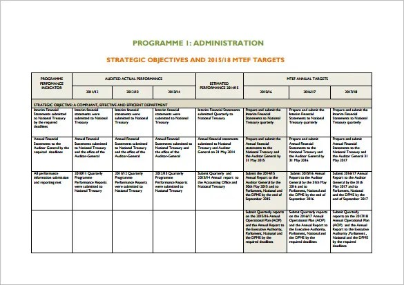 Daily Action Plan Template operational plan template word action – Daily Action Plan Template
