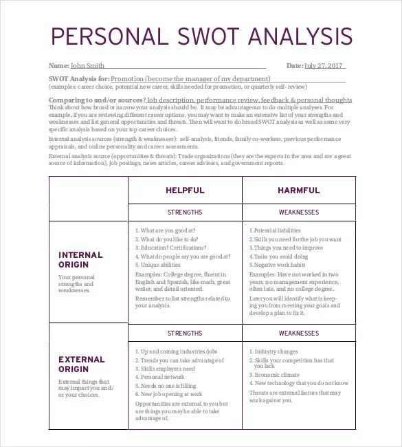 personal psychoanalysis essay Personal swot analysis the career objective that i have in my life is to have started my own business or be a owner of business the information that follows will be.