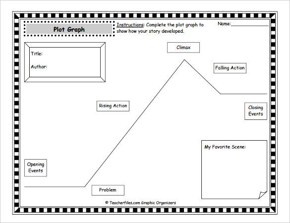 Cinderella Plot Diagram Template Literature Plot Diagram Wire Diagrams