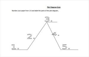 10 Plot Diagram Template – Sample, Example, Format