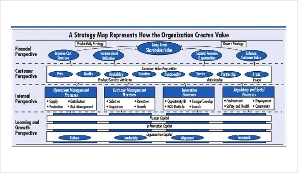 Strategy Map Template 12 Word Excel PDF PPT Documents Download Free Amp Premium Templates