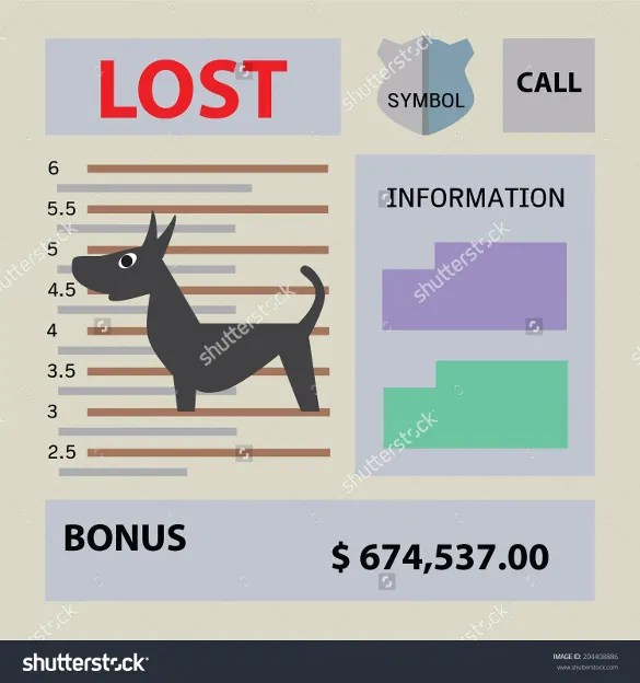 Lost Pet Flyer Template. What To Do When You Find A Lost Pet. Lost