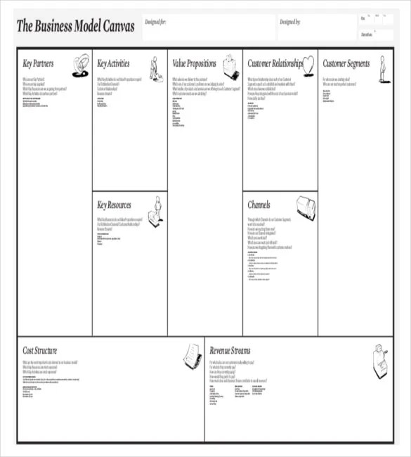 Canvas template business model canvas template alephbetapp business model canvas template 20 free word excel pdf cheaphphosting Choice Image