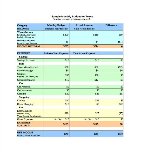 17 Budget Sheet Templates Word Pdf Excel Free