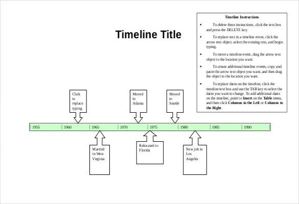 Doc660505 Sample Timeline for Kids Kids Timeline Template – Sample Timeline Template for Kid