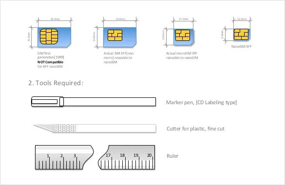 Sim Card To Nano Template  InfocardCo
