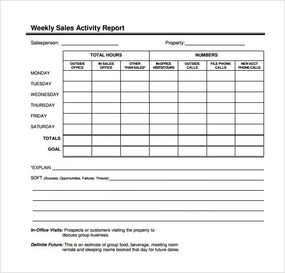 Report Format Template Word how to make research report template – Weekly Report Format in Excel