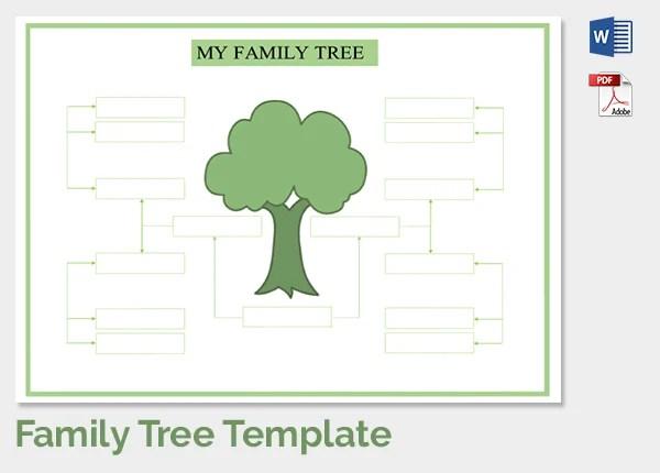 3 generation family tree spanish