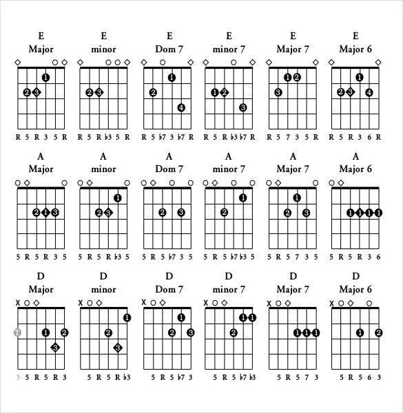 How to play bass guitar chords pdf how to guitar chord chart templates 12 free word pdf doents pronofoot35fo Images