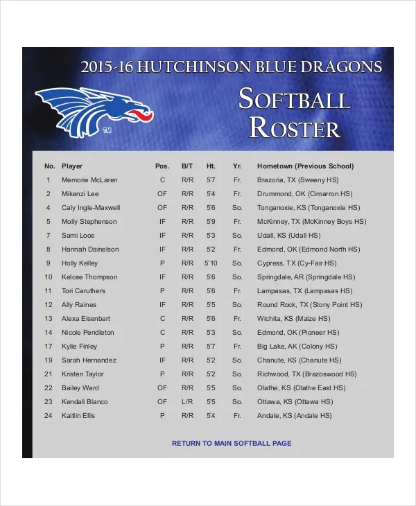 Baseball Team Roster Template lineup baseball teams and baseball – Sample Baseball Roster Template