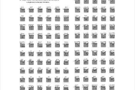 Exelent Acoustic Guitar Chord Progression Charts Photos - Beginner ...