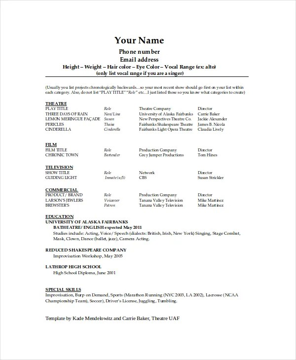 regulatory compliance resume objective resume sample for