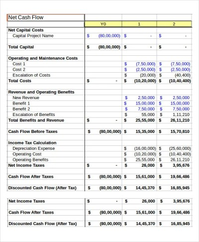 Cash Flow Excel Template - 13+ Free Excels Download | Free ...