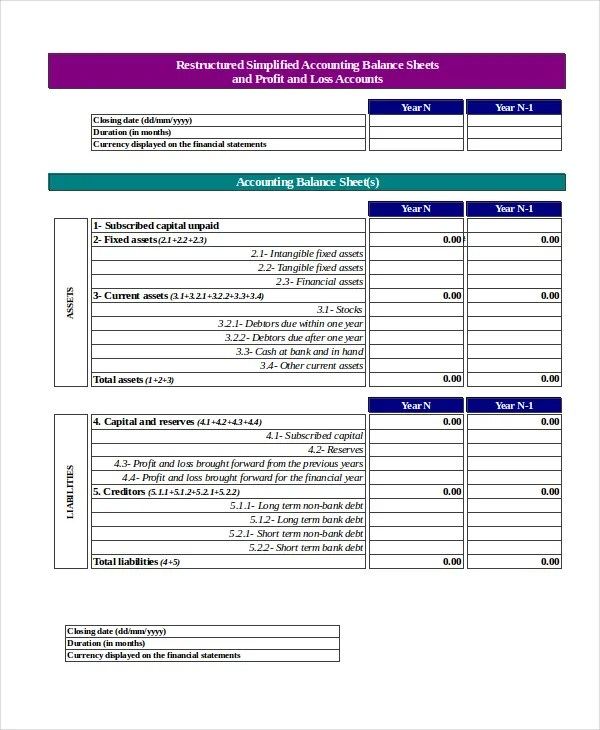 Doc736966 Profit and Loss Free Template profit and loss – Simple Profit and Loss Statement Form