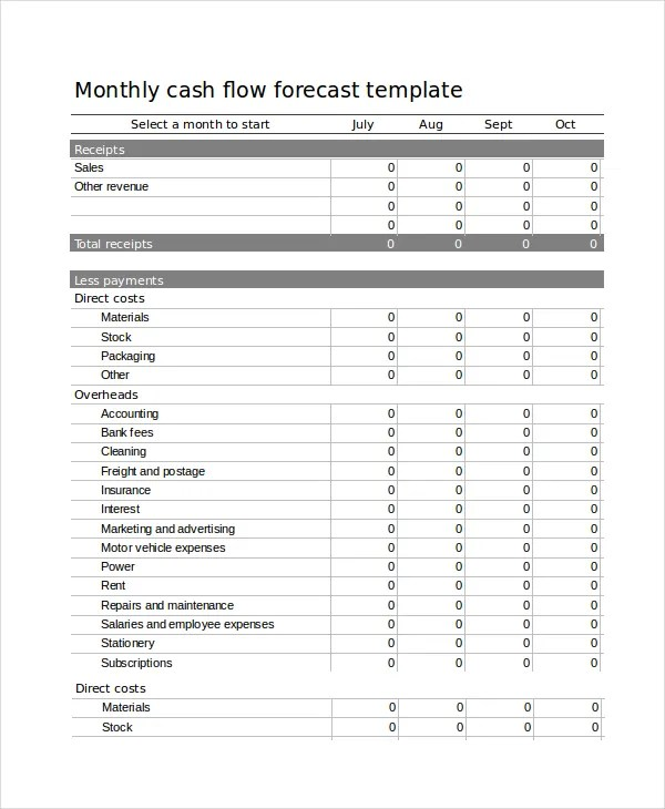 Excel Forecast Template 11 Free Excel Documents Download