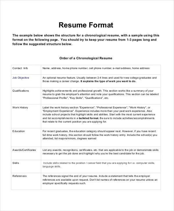 what is resume format formats jobscan free
