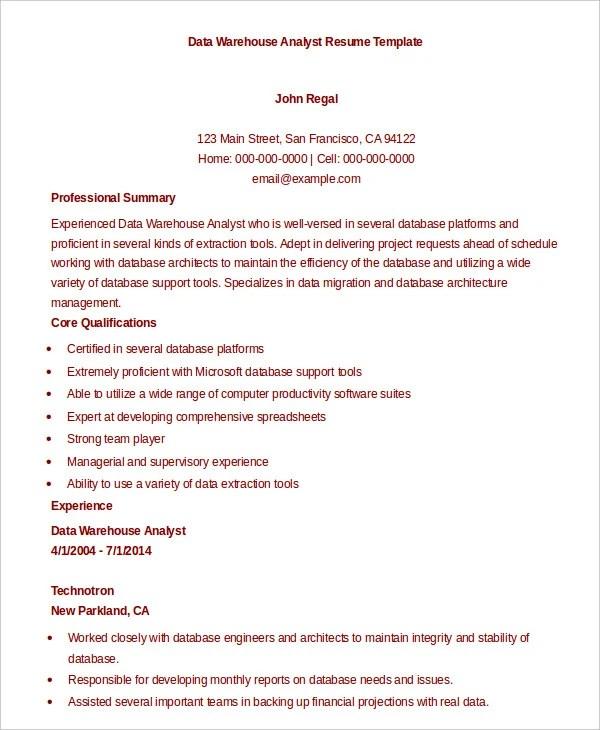 Data Analyst Resume Example. Data Analyst Resume Samples Visualcv