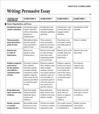 buy persuasive essay online