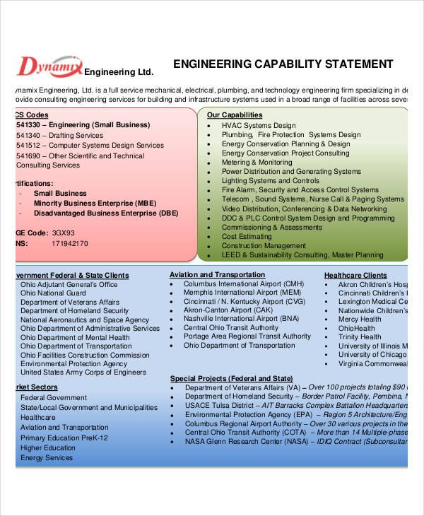 12 Capability Statement Template Word Pdf Google Docs