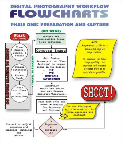 Workflow Chart Template 9 Free Word PDF Documents Download Free Amp Premium Templates